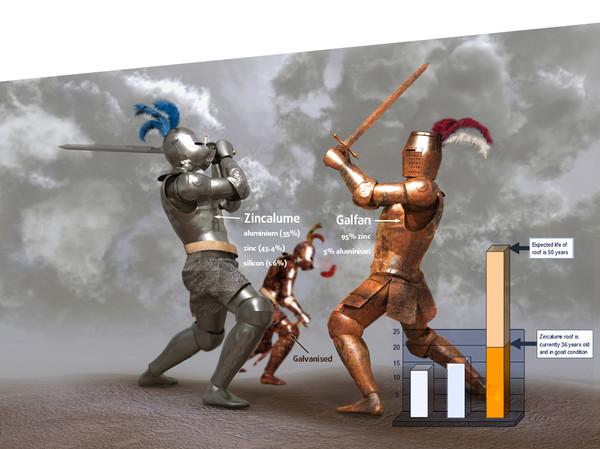 Алюминий-цинк vs. Цинк-алюминий vs. Гальванизированный металл